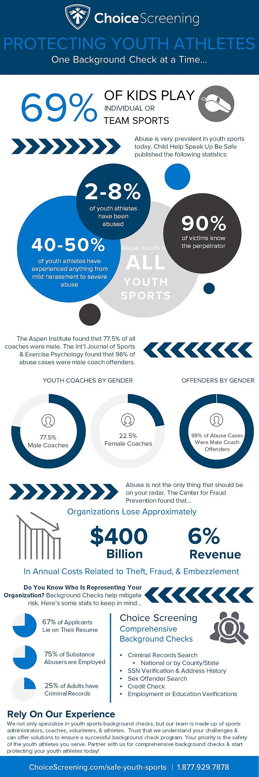 Protecting Youth Athletes Infographic-1