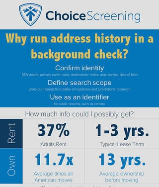 Address-History-background-check-Infographic-Image.jpg